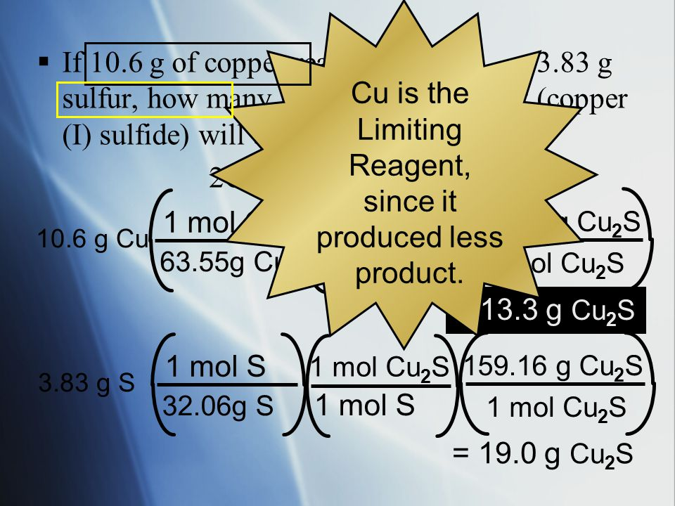  If 10.6 g of copper reacts with 3.83 g sulfur, how many grams of the product (copper (I) sulfide) will be formed? 2Cu + S ® Cu 2 S  If 10.6 g of co