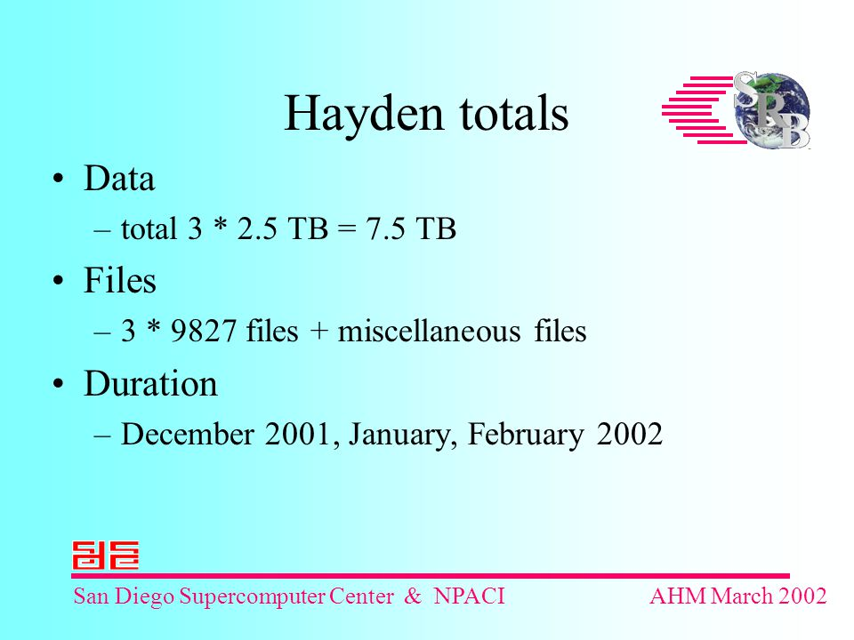 San Diego Supercomputer Center & NPACIAHM March 2002 Hayden totals Data –total 3 * 2.5 TB = 7.5 TB Files –3 * 9827 files + miscellaneous files Duration –December 2001, January, February 2002