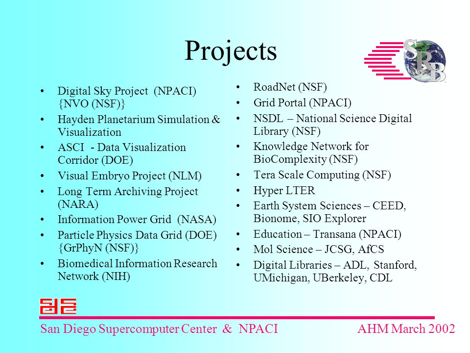 San Diego Supercomputer Center & NPACIAHM March 2002 Projects Digital Sky Project (NPACI) {NVO (NSF)} Hayden Planetarium Simulation & Visualization ASCI - Data Visualization Corridor (DOE) Visual Embryo Project (NLM) Long Term Archiving Project (NARA) Information Power Grid (NASA) Particle Physics Data Grid (DOE) {GrPhyN (NSF)} Biomedical Information Research Network (NIH) RoadNet (NSF) Grid Portal (NPACI) NSDL – National Science Digital Library (NSF) Knowledge Network for BioComplexity (NSF) Tera Scale Computing (NSF) Hyper LTER Earth System Sciences – CEED, Bionome, SIO Explorer Education – Transana (NPACI) Mol Science – JCSG, AfCS Digital Libraries – ADL, Stanford, UMichigan, UBerkeley, CDL