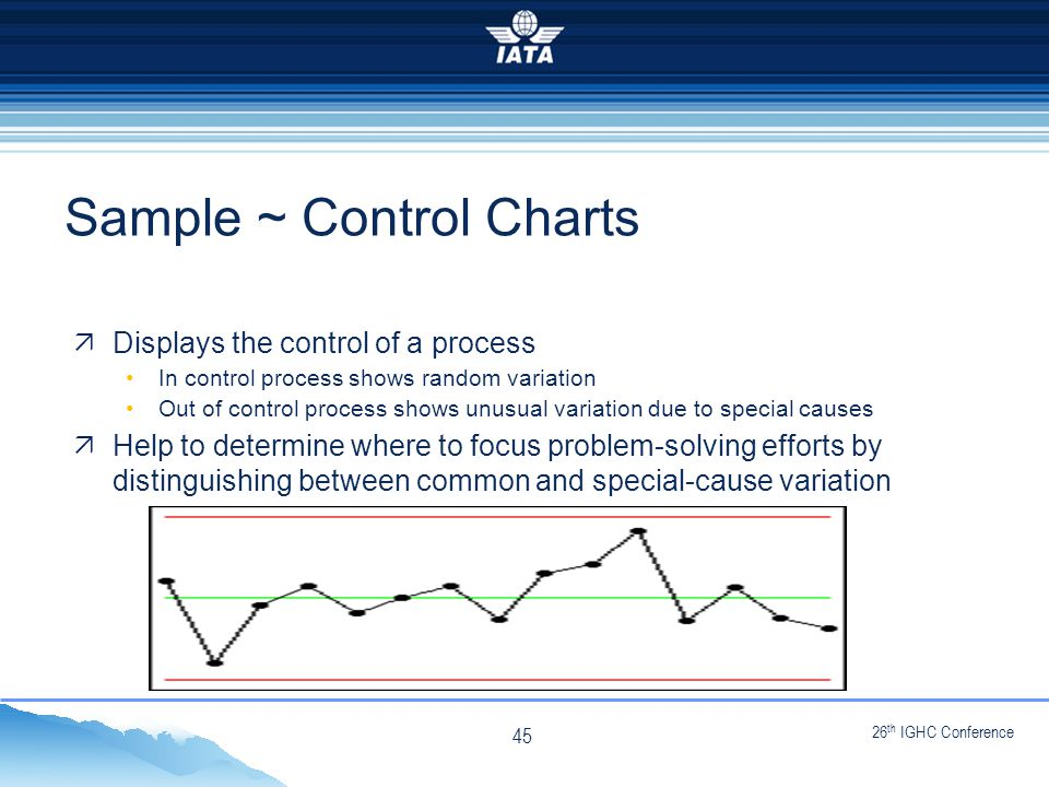 26 th IGHC Conference  Displays the control of a process In control process shows random variation Out of control process shows unusual variation due to special causes  Help to determine where to focus problem-solving efforts by distinguishing between common and special-cause variation Sample ~ Control Charts 45