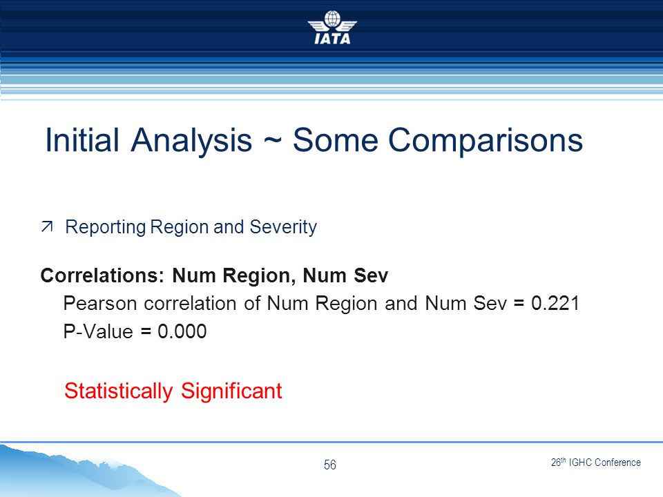 26 th IGHC Conference NO TYPE OR IMAGES CAN TOUCH THE SKY  Reporting Region and Severity Correlations: Num Region, Num Sev Pearson correlation of Num Region and Num Sev = 0.221 P-Value = 0.000 Statistically Significant Initial Analysis ~ Some Comparisons 56