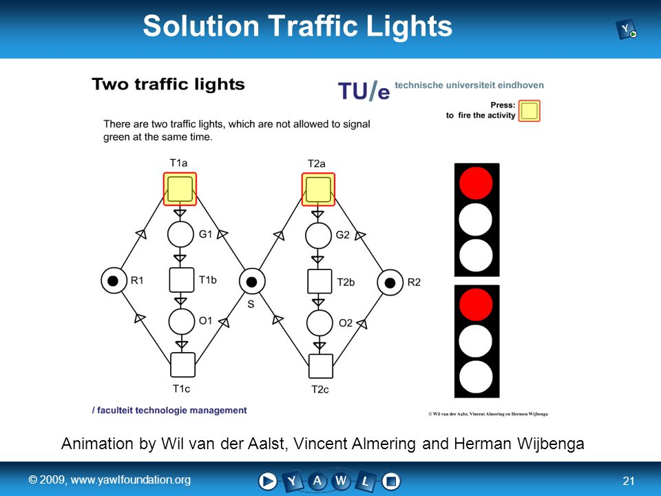 a university for the world real R 21 © 2009, www.yawlfoundation.org Animation by Wil van der Aalst, Vincent Almering and Herman Wijbenga Solution Traffic Lights