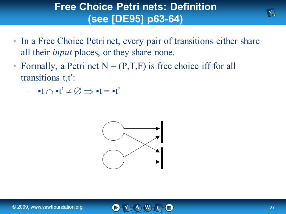 a university for the world real R 27 © 2009, www.yawlfoundation.org Free Choice Petri nets: Definition (see [DE95] p63-64) In a Free Choice Petri net, every pair of transitions either share all their input places, or they share none.