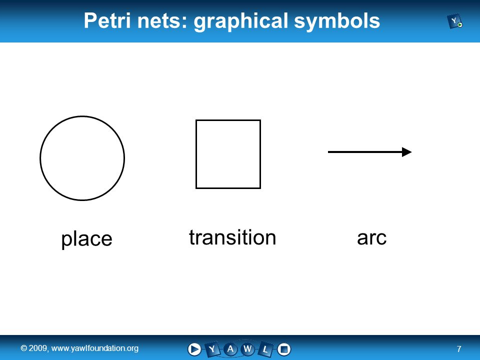 a university for the world real R 28 © 2009, www.yawlfoundation.org Application of Petri nets: Analysis of elementary workflow concepts Now that we understand the basics of Petri nets we can use them in order to understand the semantics of elementary modeling concepts.