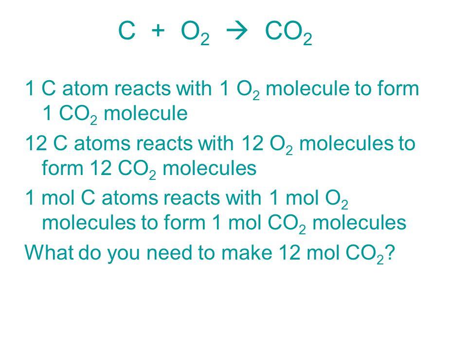 C + O 2  CO 2 1 C atom reacts with 1 O 2 molecule to form 1 CO 2 molecule 12 C atoms reacts with 12 O 2 molecules to form 12 CO 2 molecules 1 mol C a