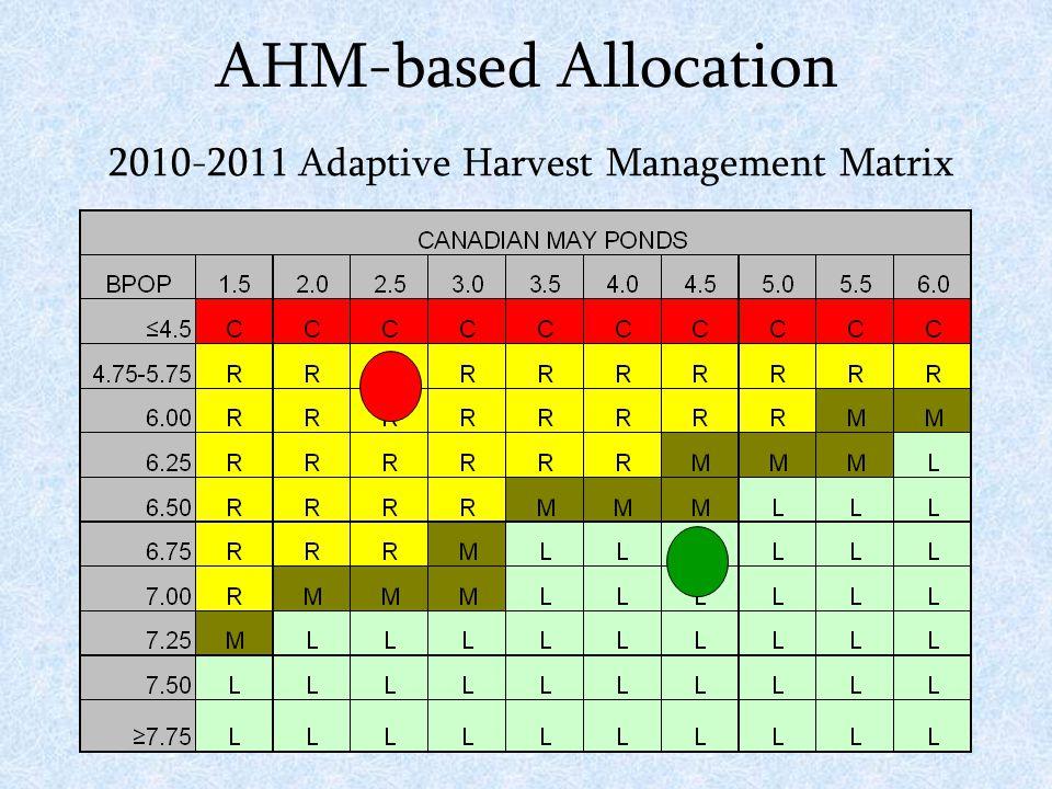AHM-based Allocation 2010-2011 Adaptive Harvest Management Matrix