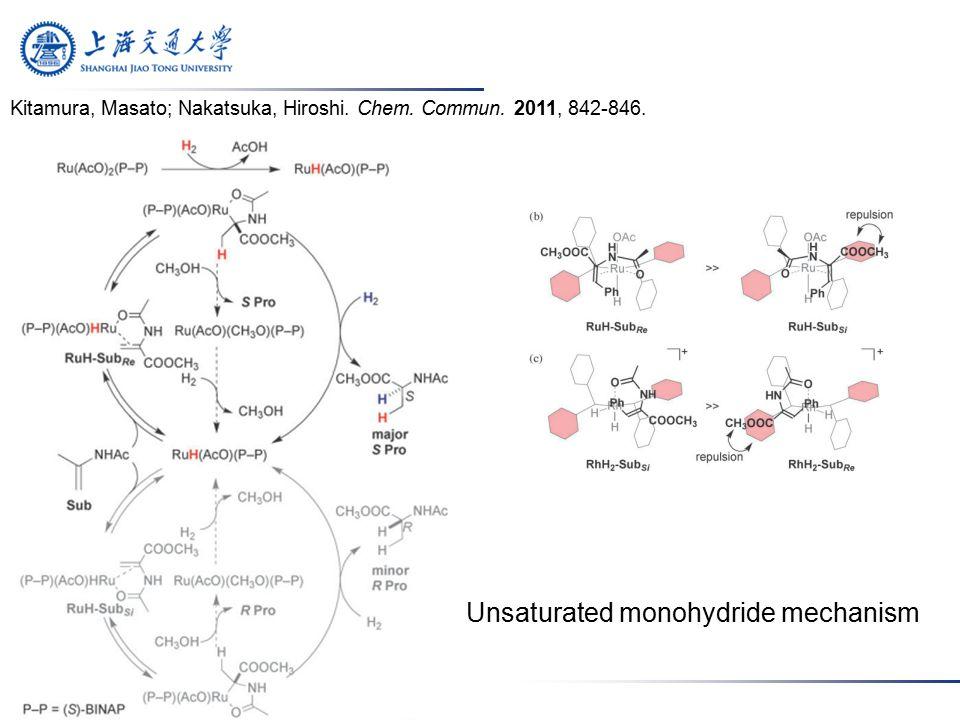 Kitamura, Masato; Nakatsuka, Hiroshi. Chem. Commun.