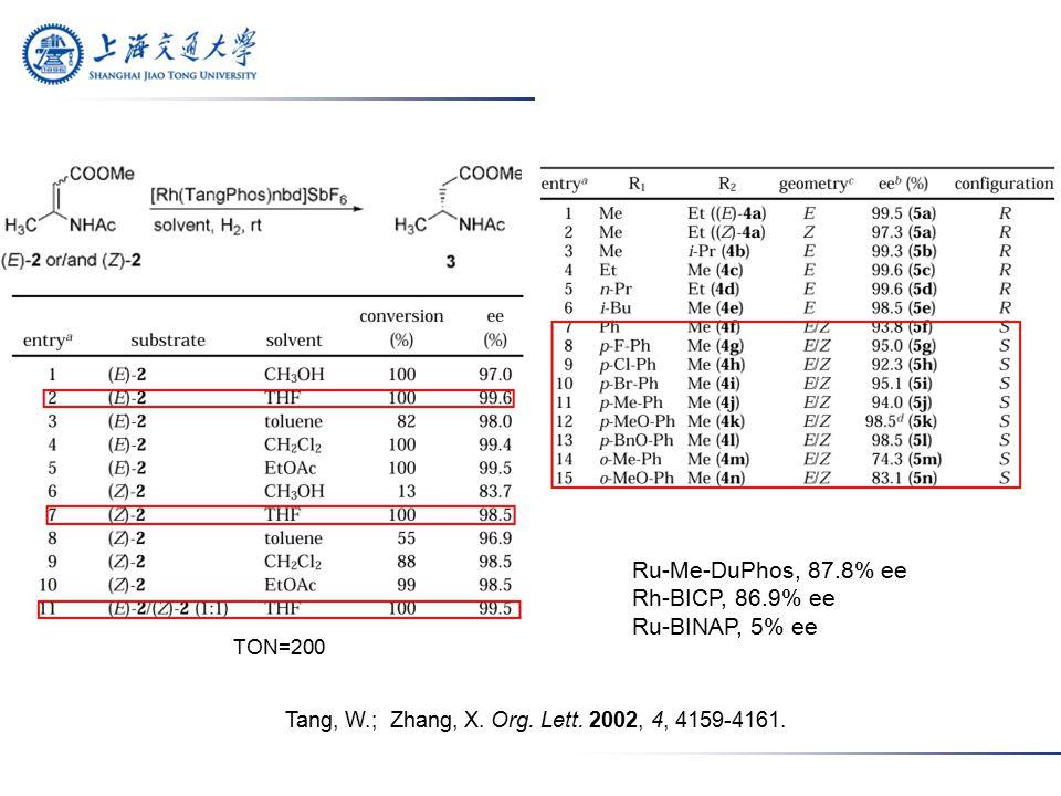 Ru-Me-DuPhos, 87.8% ee Rh-BICP, 86.9% ee Ru-BINAP, 5% ee TON=200 Tang, W.; Zhang, X.