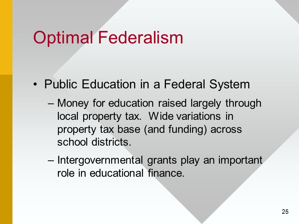 25 Optimal Federalism Public Education in a Federal System –Money for education raised largely through local property tax. Wide variations in property