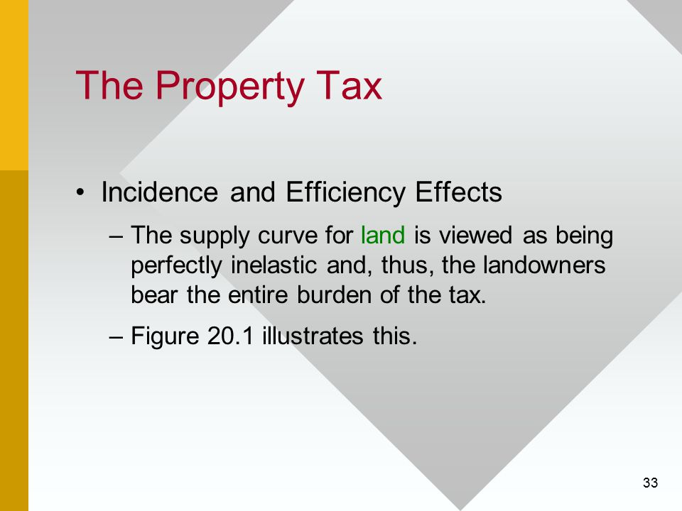 33 The Property Tax Incidence and Efficiency Effects –The supply curve for land is viewed as being perfectly inelastic and, thus, the landowners bear
