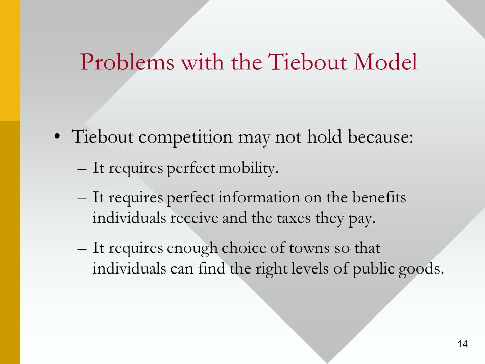 14 Problems with the Tiebout Model Tiebout competition may not hold because: –It requires perfect mobility.