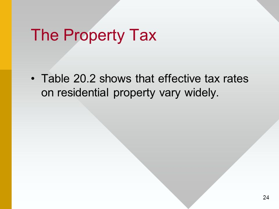 24 The Property Tax Table 20.2 shows that effective tax rates on residential property vary widely.