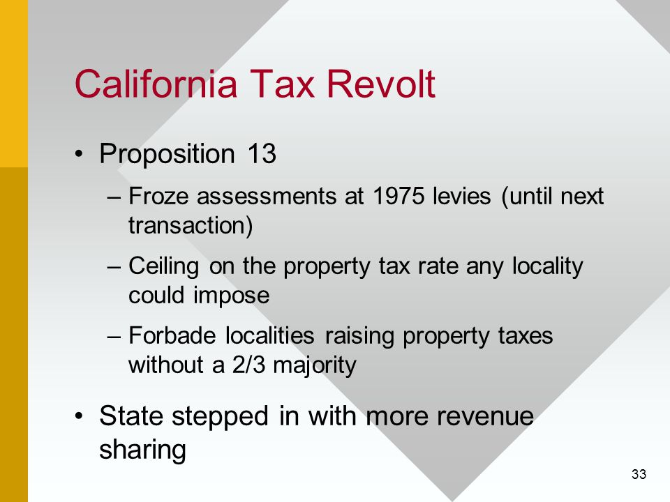 33 California Tax Revolt Proposition 13 –Froze assessments at 1975 levies (until next transaction) –Ceiling on the property tax rate any locality could impose –Forbade localities raising property taxes without a 2/3 majority State stepped in with more revenue sharing