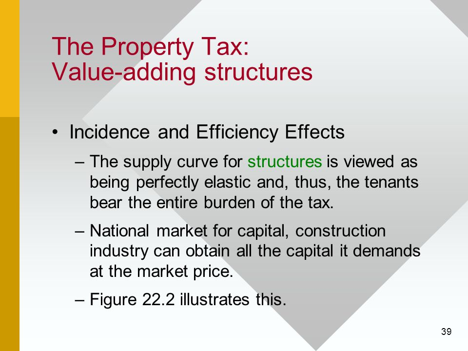 39 The Property Tax: Value-adding structures Incidence and Efficiency Effects –The supply curve for structures is viewed as being perfectly elastic and, thus, the tenants bear the entire burden of the tax.