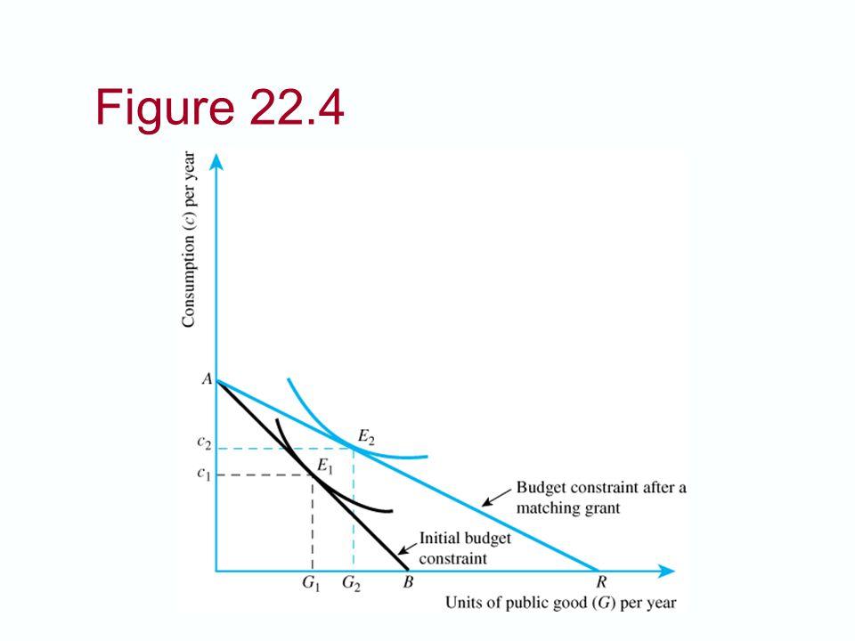 Figure 22.4