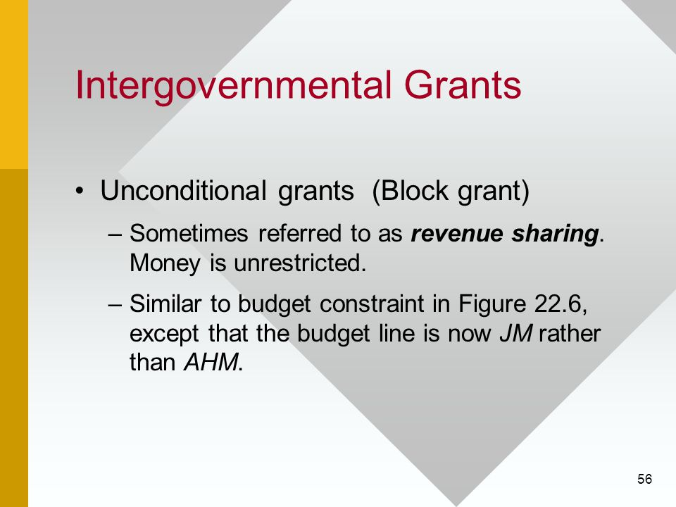 56 Intergovernmental Grants Unconditional grants (Block grant) –Sometimes referred to as revenue sharing.