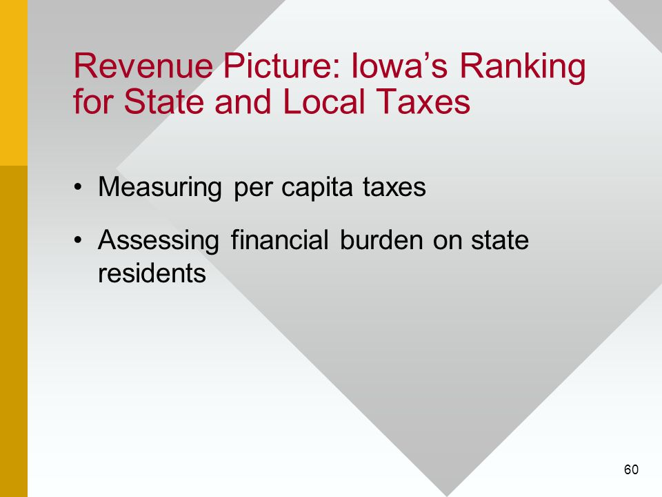 60 Revenue Picture: Iowa's Ranking for State and Local Taxes Measuring per capita taxes Assessing financial burden on state residents