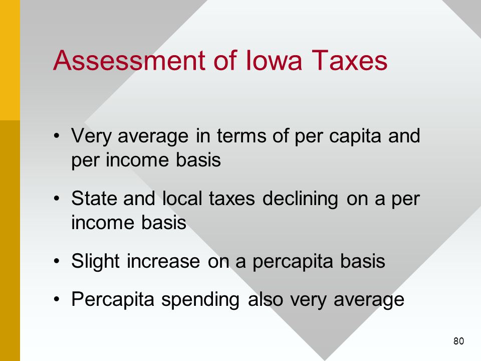 80 Assessment of Iowa Taxes Very average in terms of per capita and per income basis State and local taxes declining on a per income basis Slight increase on a percapita basis Percapita spending also very average