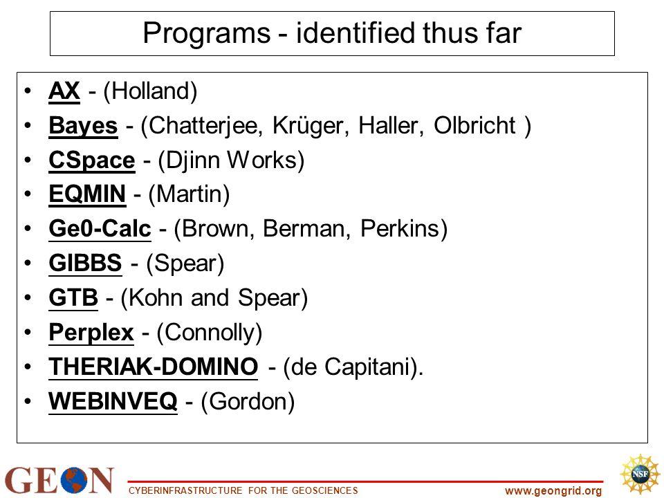 CYBERINFRASTRUCTURE FOR THE GEOSCIENCES www.geongrid.org AX - (Holland) Bayes - (Chatterjee, Krüger, Haller, Olbricht ) CSpace - (Djinn Works) EQMIN -