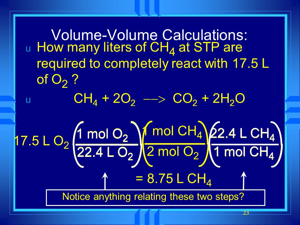 23 Volume-Volume Calculations: u How many liters of CH 4 at STP are required to completely react with 17.5 L of O 2 ? u CH 4 + 2O 2  CO 2 + 2H 2 O