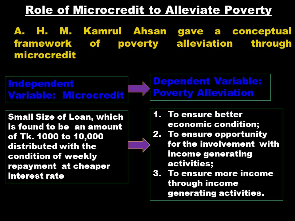 Role of Microcredit to Alleviate Poverty A. H. M.