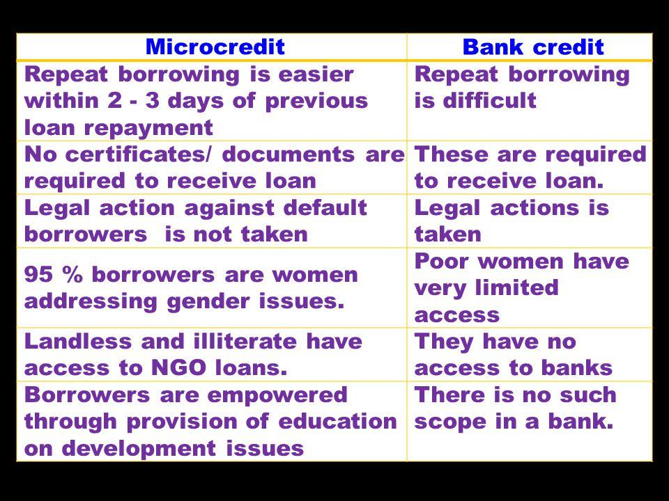 Evolution of Microcredit 1.