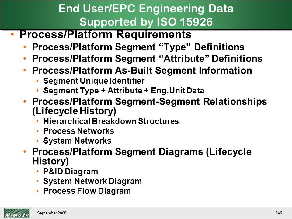 "September 2008 146 End User/EPC Engineering Data Supported by ISO 15926 Process/Platform Requirements Process/Platform Segment ""Type"" Definitions Proc"