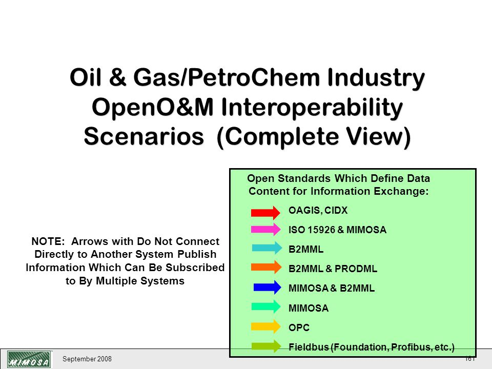 September 2008 161 Oil & Gas/PetroChem Industry OpenO&M Interoperability Scenarios (Complete View) NOTE: Arrows with Do Not Connect Directly to Anothe