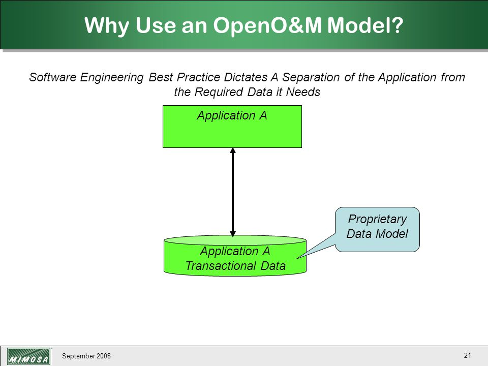 September 2008 21 Why Use an OpenO&M Model? Software Engineering Best Practice Dictates A Separation of the Application from the Required Data it Need