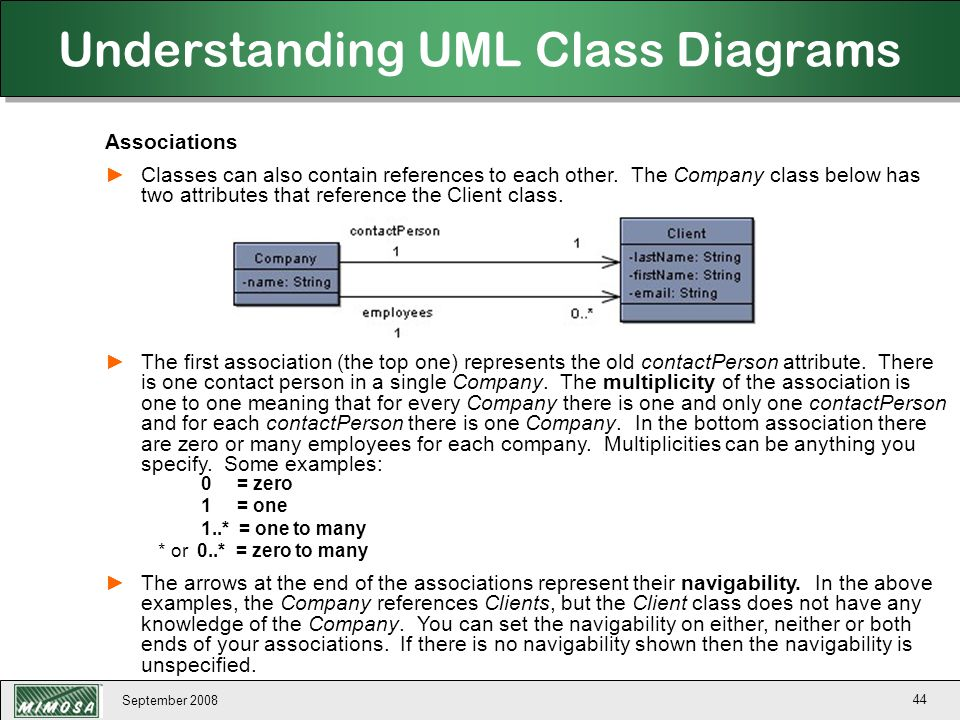 September 2008 44 Understanding UML Class Diagrams Associations ►Classes can also contain references to each other. The Company class below has two at
