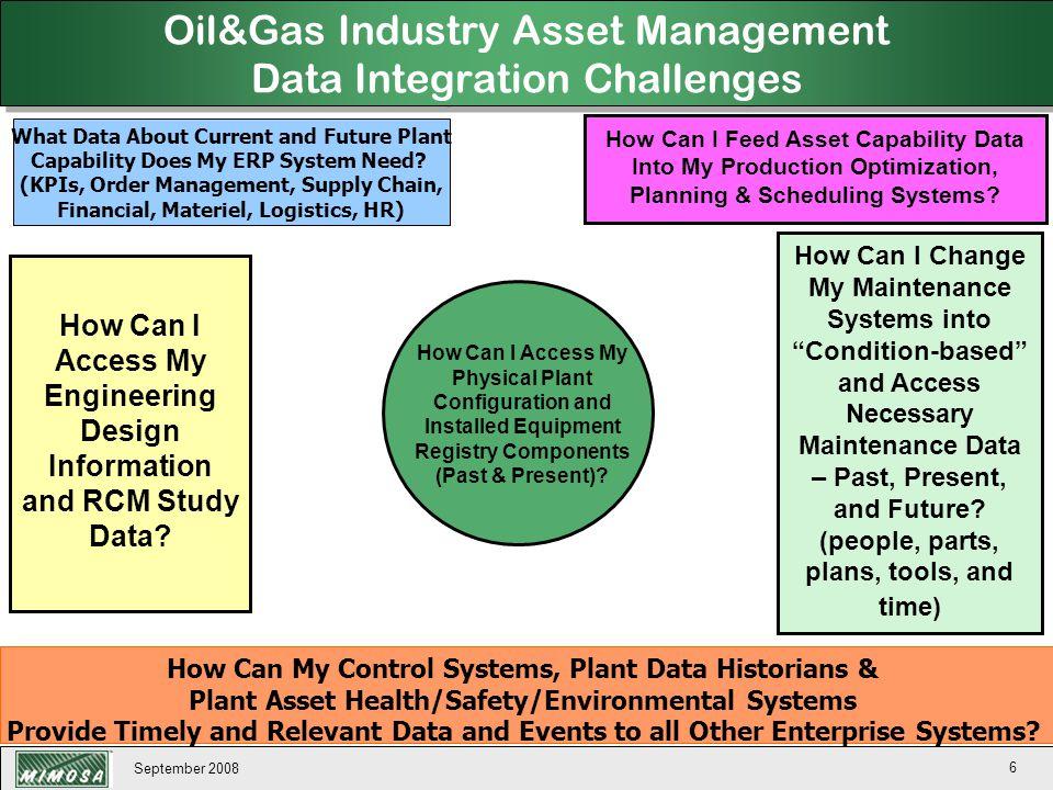 September 2008 137 Open Maintenance Management Open Reliability Management Open Condition Management Open Object Registry Management MIMOSA Open Systems Architecture for Enterprise Application Integration (OSA-EAI)