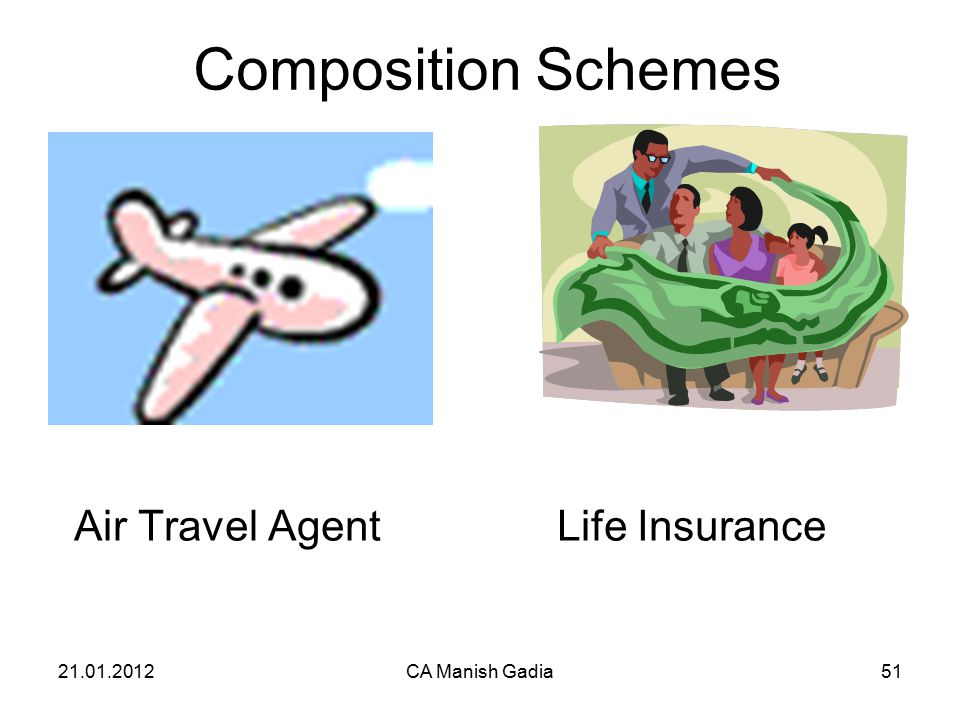 21.01.2012CA Manish Gadia51 Composition Schemes Air Travel Agent Life Insurance