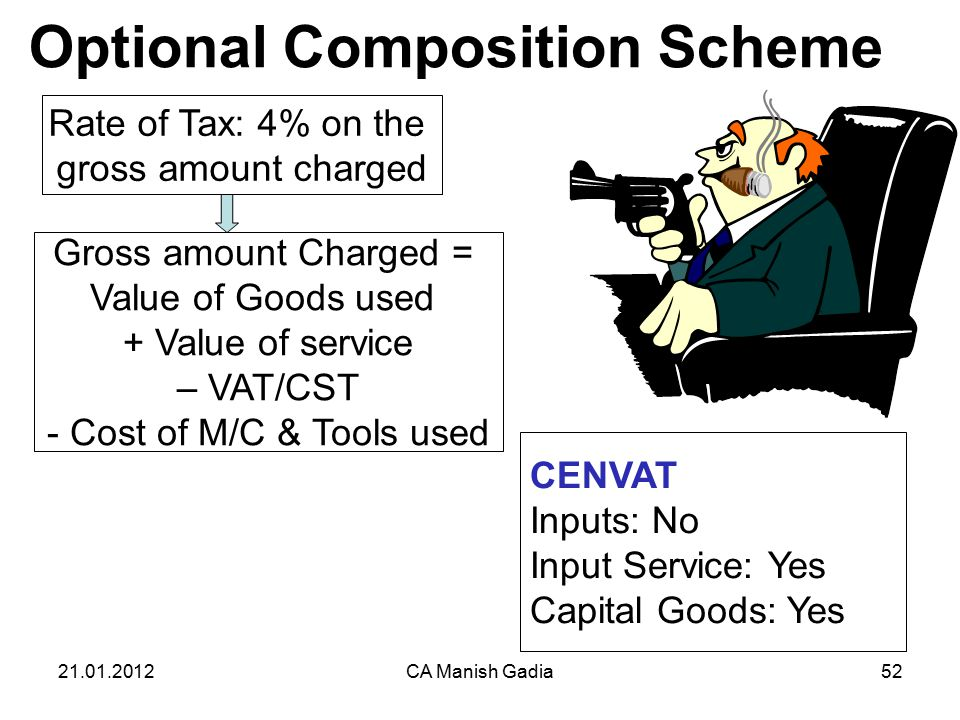 21.01.2012CA Manish Gadia52 Optional Composition Scheme Rate of Tax: 4% on the gross amount charged CENVAT Inputs: No Input Service: Yes Capital Goods: Yes Gross amount Charged = Value of Goods used + Value of service – VAT/CST - Cost of M/C & Tools used