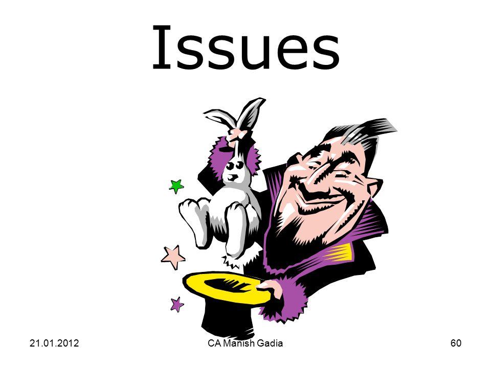 21.01.2012CA Manish Gadia60 Issues