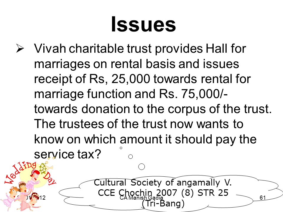 21.01.2012CA Manish Gadia61 Issues  Vivah charitable trust provides Hall for marriages on rental basis and issues receipt of Rs, 25,000 towards rental for marriage function and Rs.