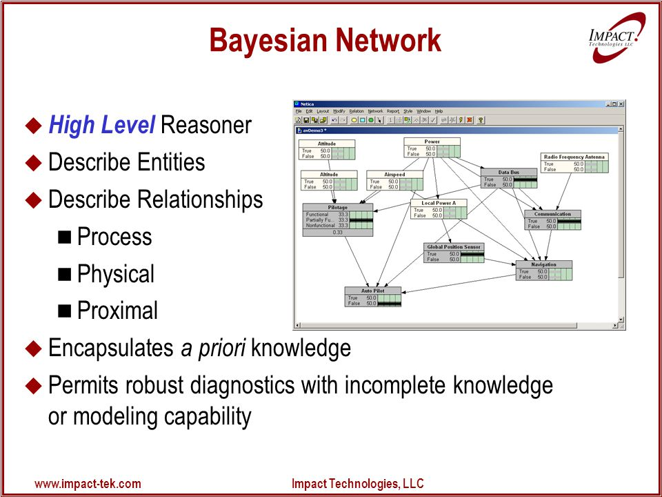 www.impact-tek.com Impact Technologies, LLC Bayesian Network  High Level Reasoner  Describe Entities  Describe Relationships Process Physical Proximal  Encapsulates a priori knowledge  Permits robust diagnostics with incomplete knowledge or modeling capability
