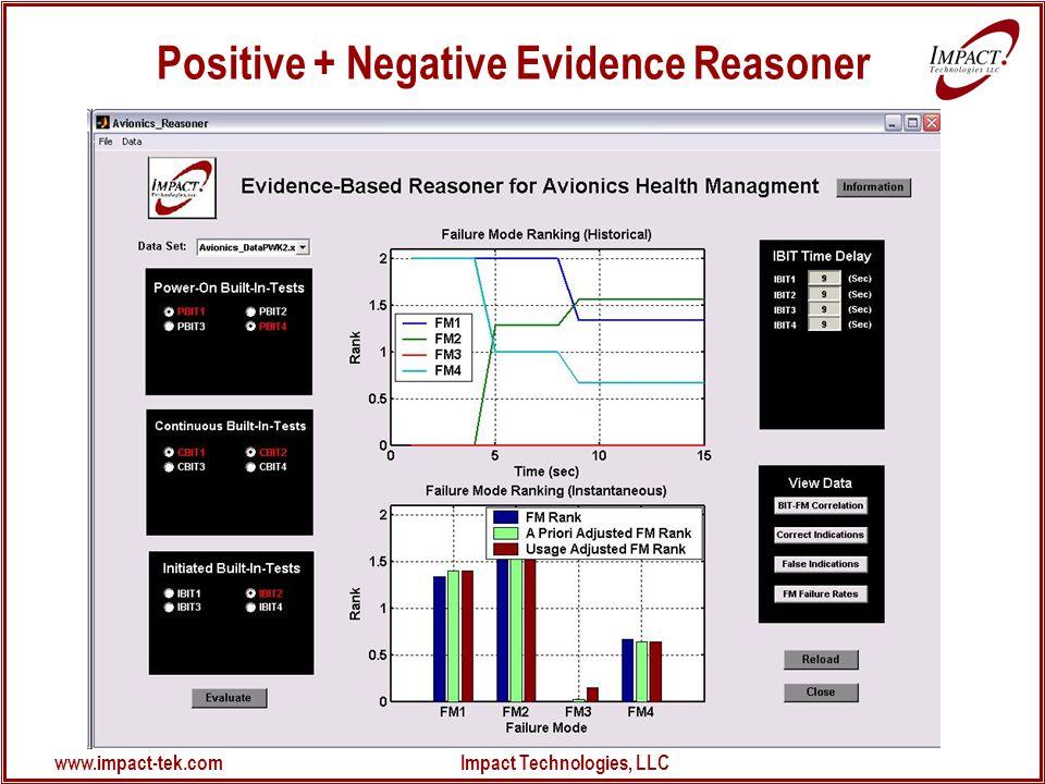 www.impact-tek.com Impact Technologies, LLC Positive + Negative Evidence Reasoner