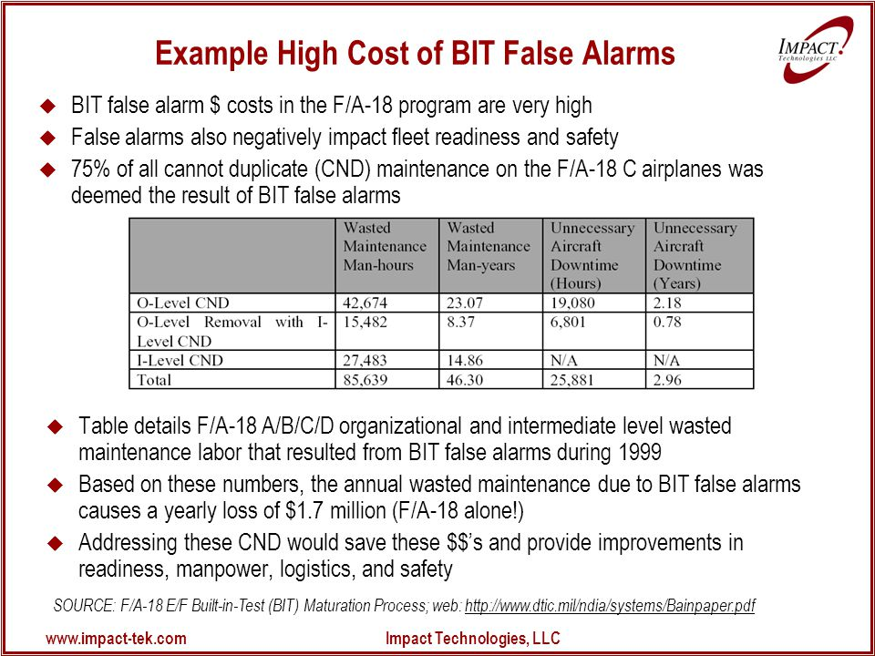 www.impact-tek.com Impact Technologies, LLC Evidence Fusion and Bayesian Network