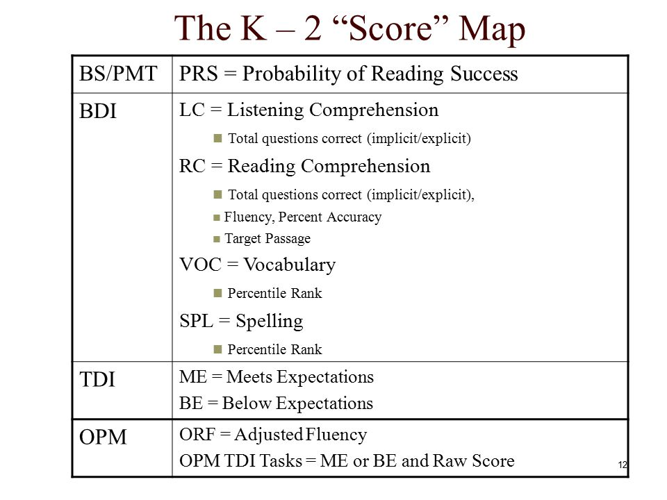 The K – 2 Score Map BS/PMTPRS = Probability of Reading Success BDI LC = Listening Comprehension Total questions correct (implicit/explicit) RC = Reading Comprehension Total questions correct (implicit/explicit), Fluency, Percent Accuracy Target Passage VOC = Vocabulary Percentile Rank SPL = Spelling Percentile Rank TDI ME = Meets Expectations BE = Below Expectations OPM ORF = Adjusted Fluency OPM TDI Tasks = ME or BE and Raw Score 12