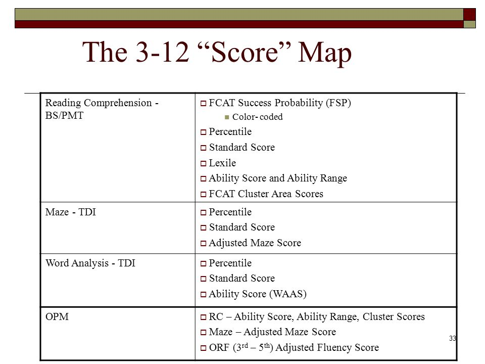 33 The 3-12 Score Map Reading Comprehension - BS/PMT  FCAT Success Probability (FSP) Color- coded  Percentile  Standard Score  Lexile  Ability Score and Ability Range  FCAT Cluster Area Scores Maze - TDI  Percentile  Standard Score  Adjusted Maze Score Word Analysis - TDI  Percentile  Standard Score  Ability Score (WAAS) OPM  RC – Ability Score, Ability Range, Cluster Scores  Maze – Adjusted Maze Score  ORF (3 rd – 5 th ) Adjusted Fluency Score