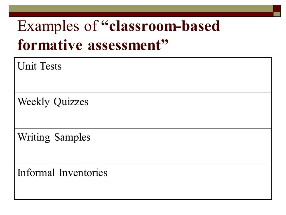 Examples of classroom-based formative assessment Unit Tests Weekly Quizzes Writing Samples Informal Inventories