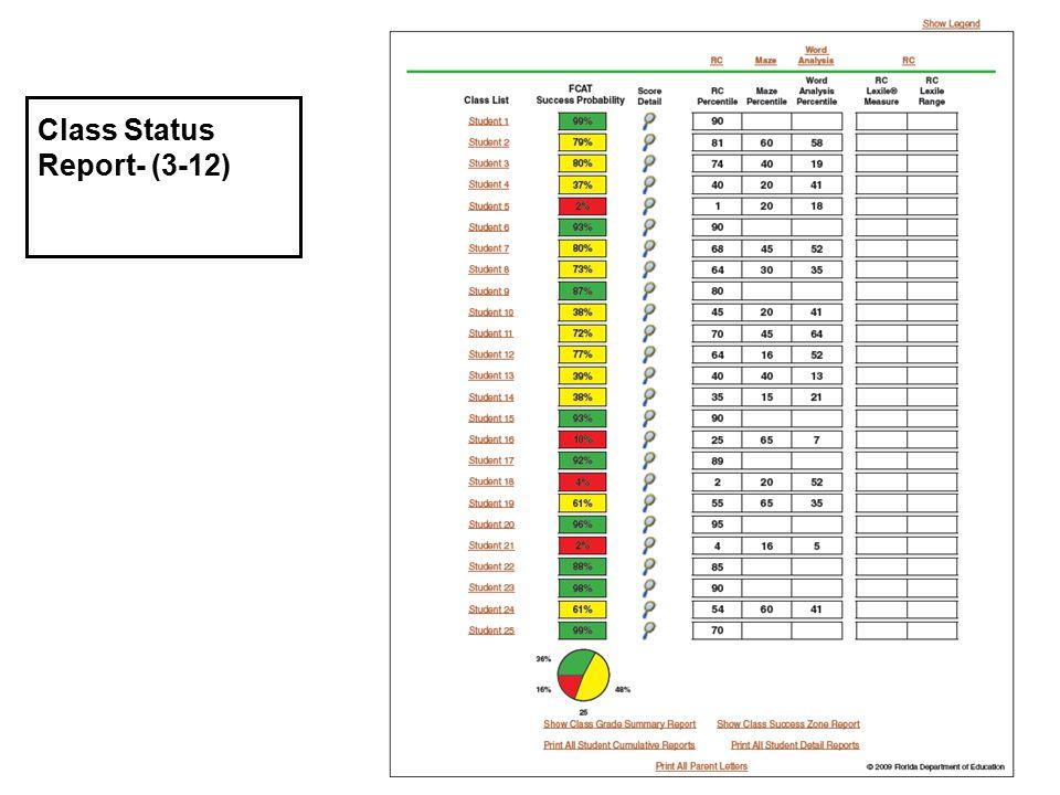 Class Status Report- (3-12)