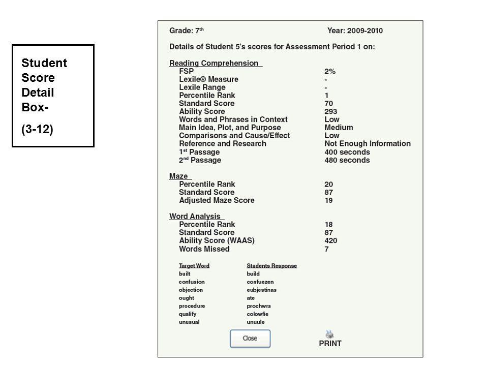 Student Score Detail Box- (3-12)