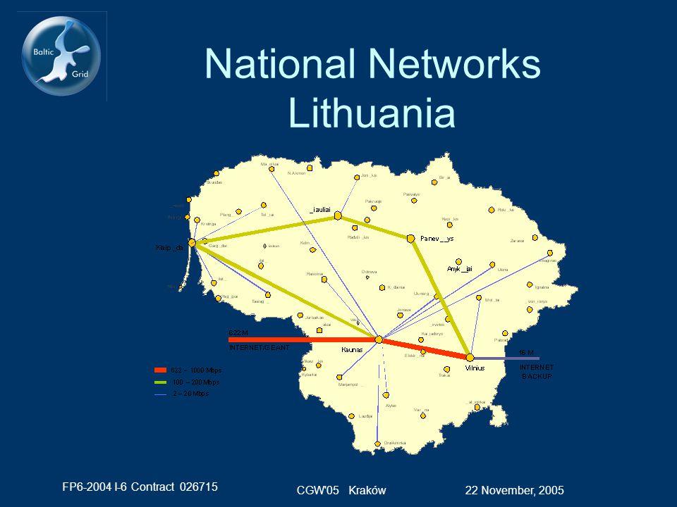 FP6-2004 I-6 Contract 026715 22 November, 2005CGW 05 Kraków National Networks Lithuania