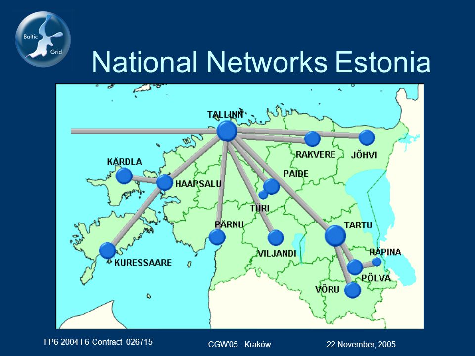 FP6-2004 I-6 Contract 026715 22 November, 2005CGW 05 Kraków National Networks Estonia