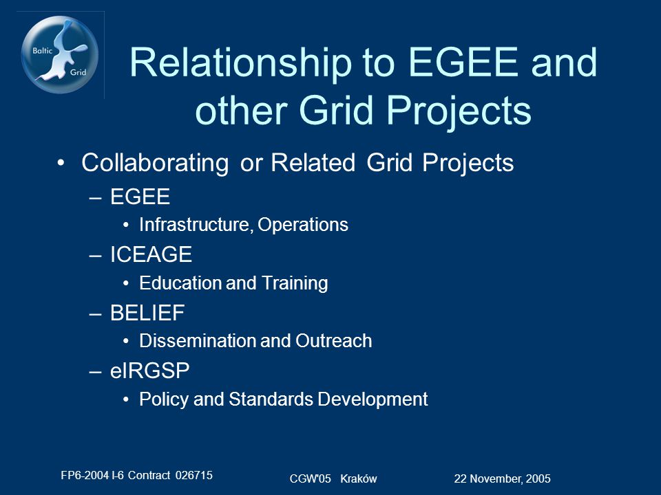 FP6-2004 I-6 Contract 026715 22 November, 2005CGW 05 Kraków Relationship to EGEE and other Grid Projects Collaborating or Related Grid Projects –EGEE Infrastructure, Operations –ICEAGE Education and Training –BELIEF Dissemination and Outreach –eIRGSP Policy and Standards Development