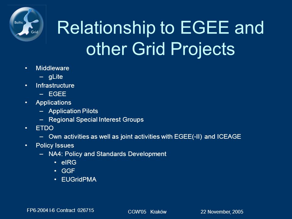 FP6-2004 I-6 Contract 026715 22 November, 2005CGW 05 Kraków Relationship to EGEE and other Grid Projects Middleware –gLite Infrastructure –EGEE Applications –Application Pilots –Regional Special Interest Groups ETDO –Own activities as well as joint activities with EGEE(-II) and ICEAGE Policy Issues –NA4: Policy and Standards Development eIRG GGF EUGridPMA