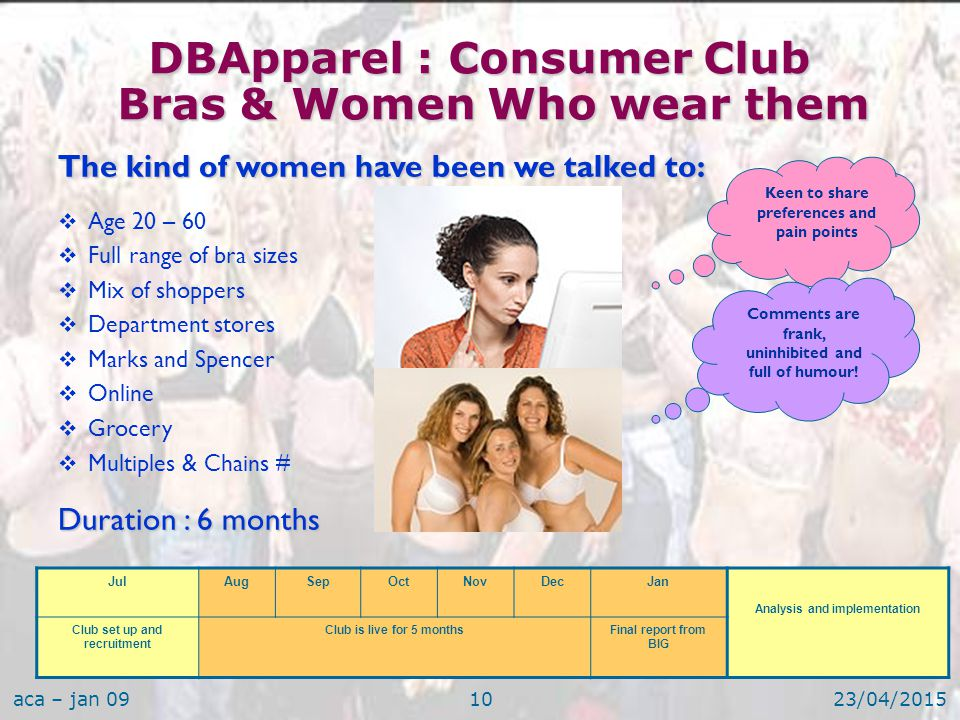 aca – jan 0923/04/201510 DBApparel : Consumer Club Bras & Women Who wear them The kind of women have been we talked to:  Age 20 – 60  Full range of bra sizes  Mix of shoppers  Department stores  Marks and Spencer  Online  Grocery  Multiples & Chains # Duration : 6 months Keen to share preferences and pain points Comments are frank, uninhibited and full of humour.