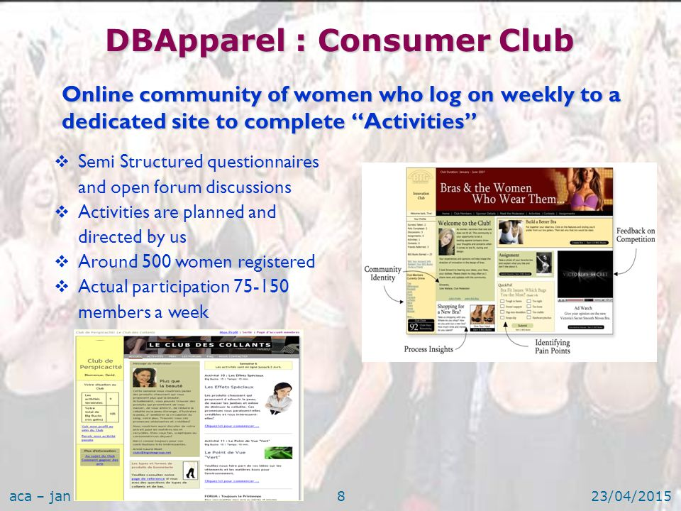 aca – jan 0923/04/20158 Online community of women who log on weekly to a dedicated site to complete Activities  Semi Structured questionnaires and open forum discussions  Activities are planned and directed by us  Around 500 women registered  Actual participation 75-150 members a week DBApparel : Consumer Club