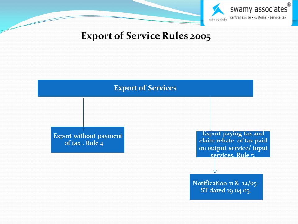 Export of Service Rules 2005 Export of Services Export without payment of tax.